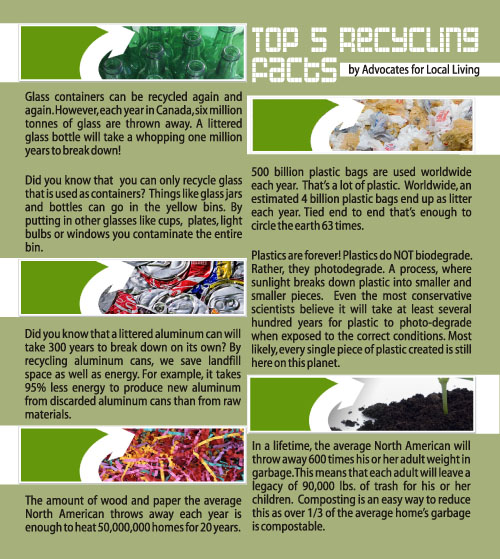 top5recycling facts.jpg